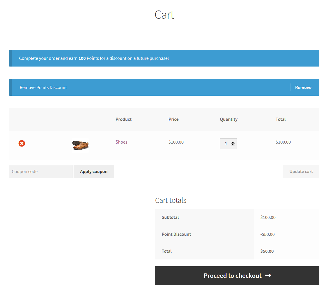 Cart with points